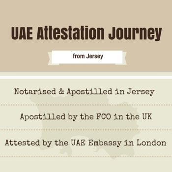 UAE Attestation for Jersey issued Documents