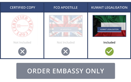 Kuwait Embassy Only