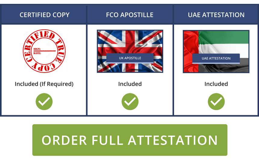 Full UAE Attestation Service