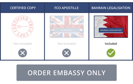 Bahrain Embassy Only