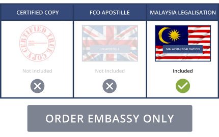 Malaysia Embassy Only