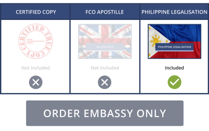 Philippines Embassy Only