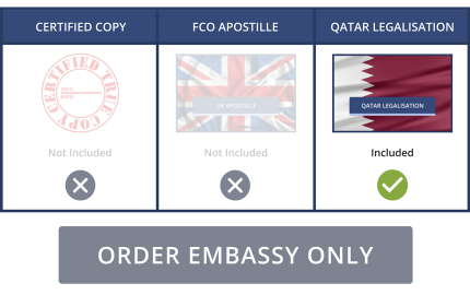 Qatar Embassy Only