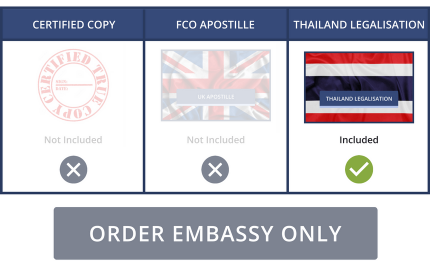 Thai Embassy Only