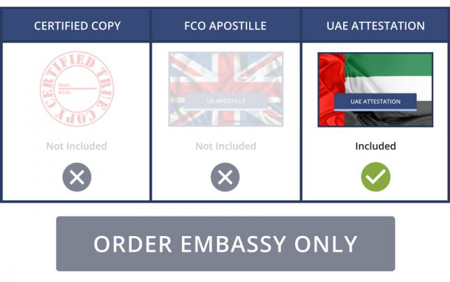 UAE Embassy London Attestation