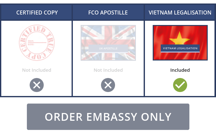 Vietnam Embassy Only
