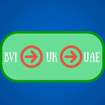 attest bvi documents for the uae